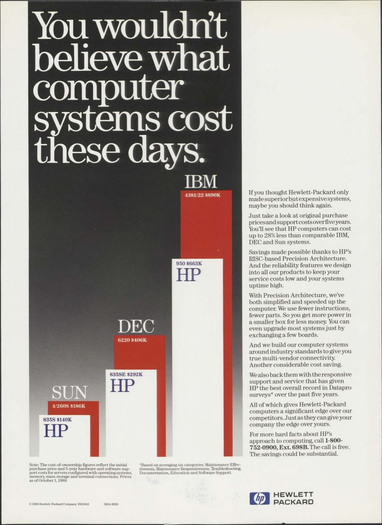 A print ad showing a graph that illustrates how HP RISC technology enables their products to cost less than competitors.