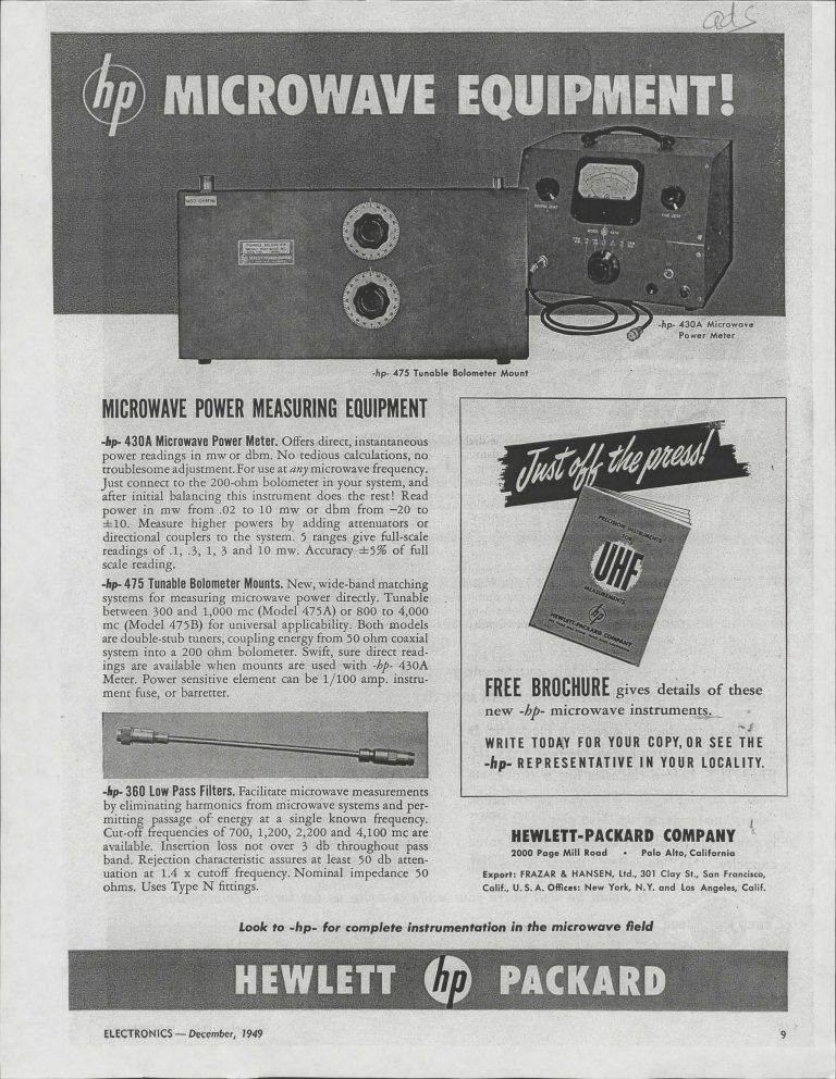 A print ad for HP Microwave Equipment.